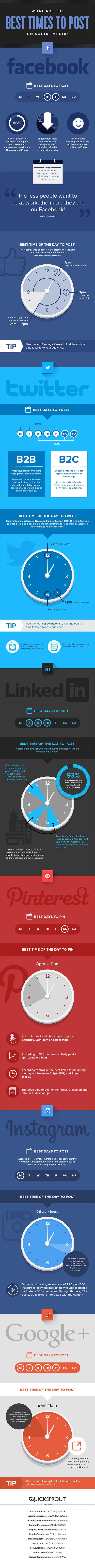 orari migliori per postare sui Social