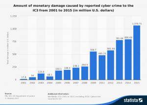 crimini online
