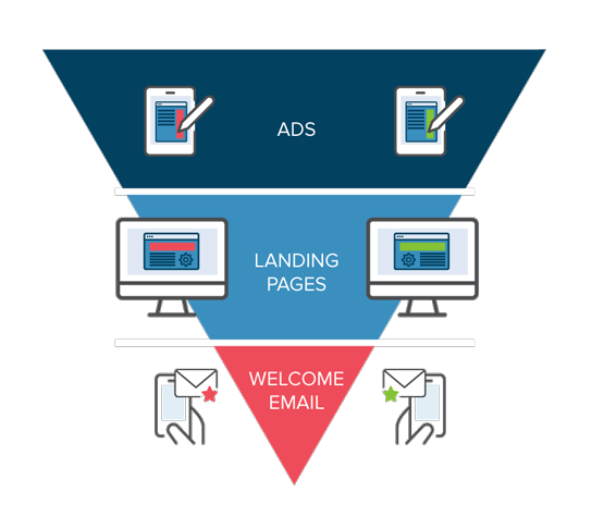 funnel di marketing online