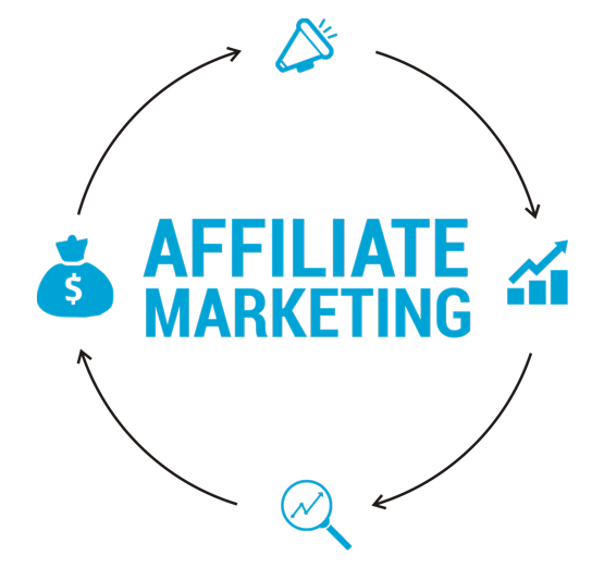 Cos'è l'Affiliate Marketing e come funziona