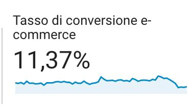 tasso di conversione seo